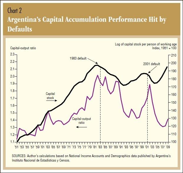 CapitalOutput