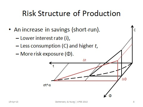 ABCT + Risk 1