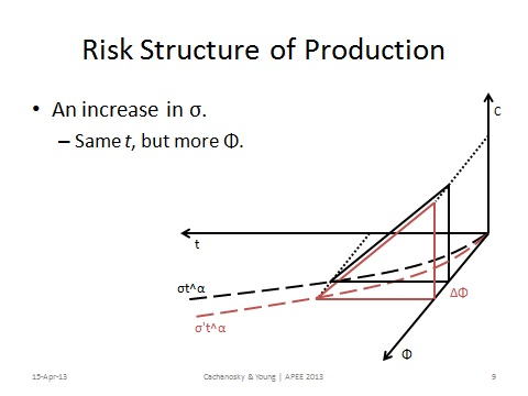 ABCT + Risk 2