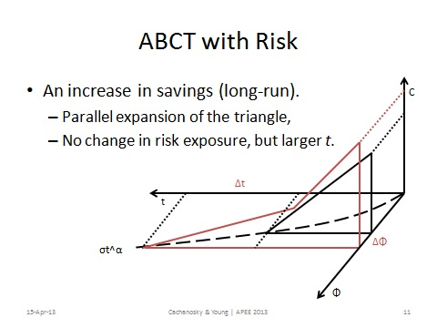 ABCT + Risk 4