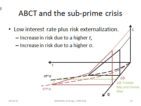 ABCT + Risk 5