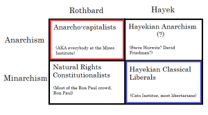Tipos_Libertarios