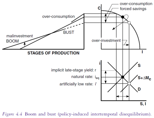 Garrison Model. ABCT