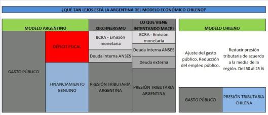 Argentina_Chile