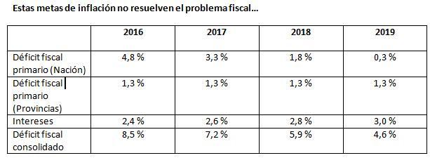 metas_fiscales