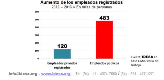 empleados-registrados